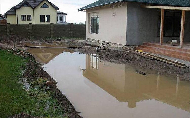 вода вокруг дома